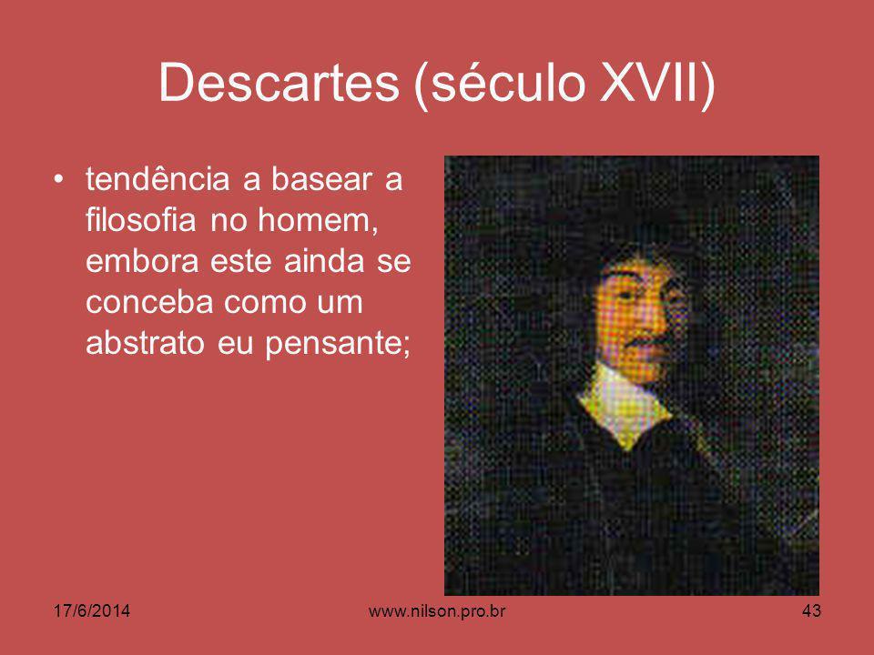 Descartes (século XVII)