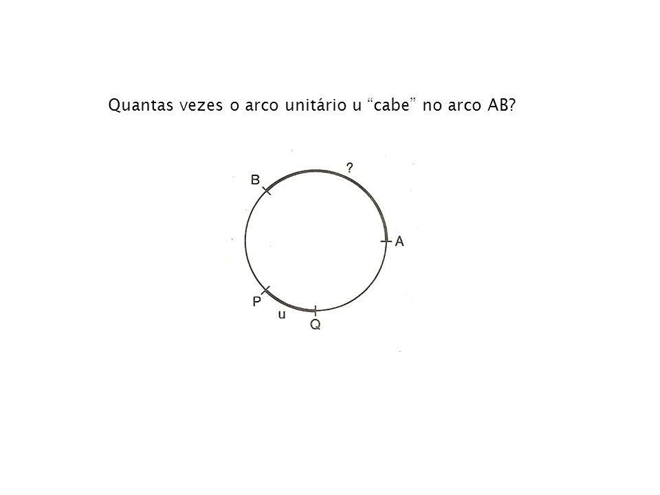 Quantas vezes o arco unitário u cabe no arco AB