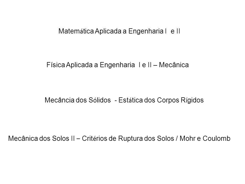 Matemática Aplicada a Engenharia I e II