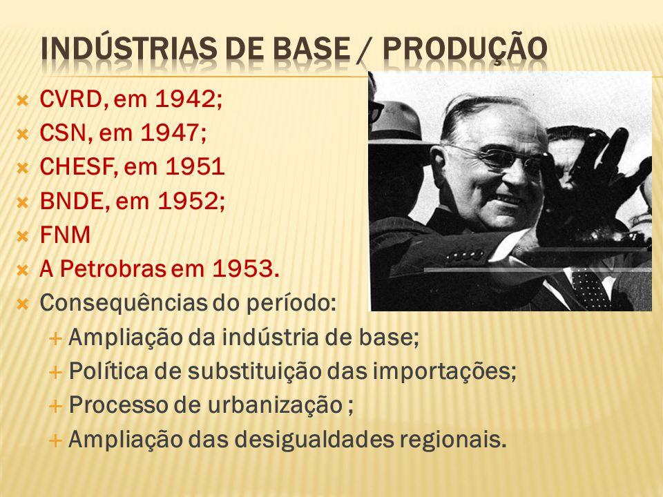 Indústrias de Base / Produção
