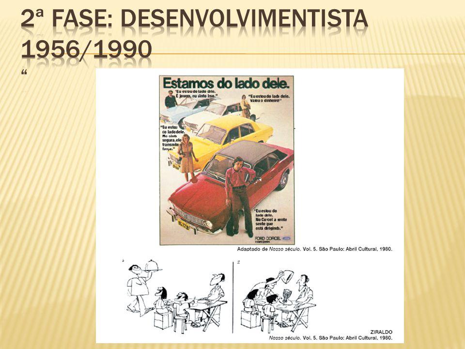 2ª fase: desenvolvimentista 1956/1990