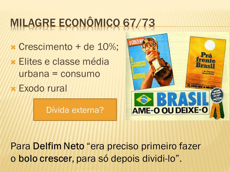 Milagre econômico 67/73 Crescimento + de 10%;