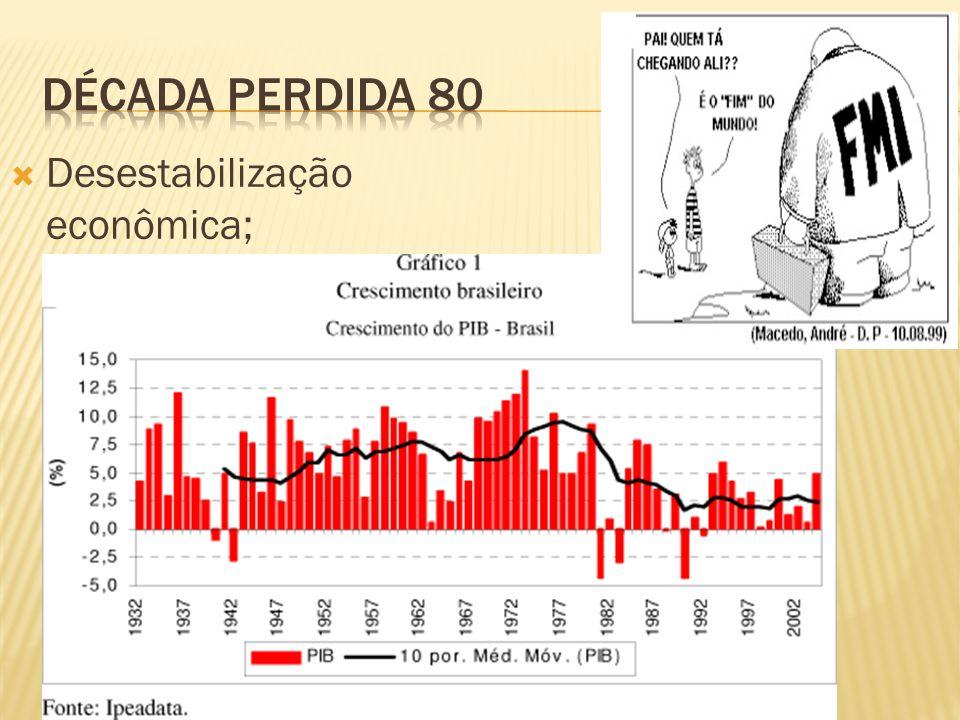 Década perdida 80 Desestabilização econômica;