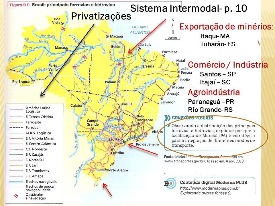 Sistema Intermodal- p. 10 Privatizações Exportação de minérios: