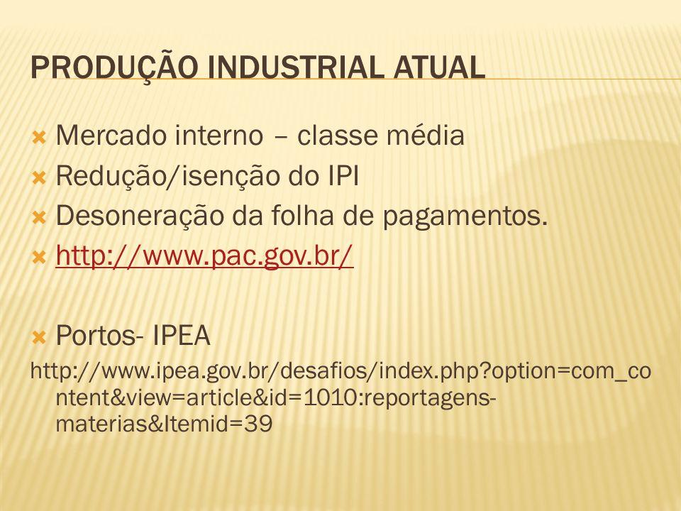 produção industrial atual