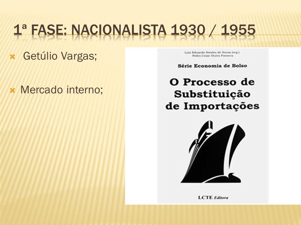1ª fase: nacionalista 1930 / 1955 Getúlio Vargas; Mercado interno;