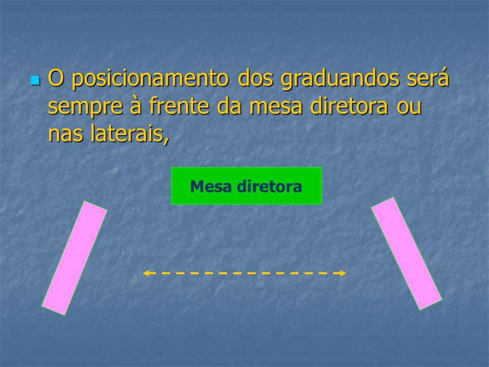 O posicionamento dos graduandos será sempre à frente da mesa diretora ou nas laterais,