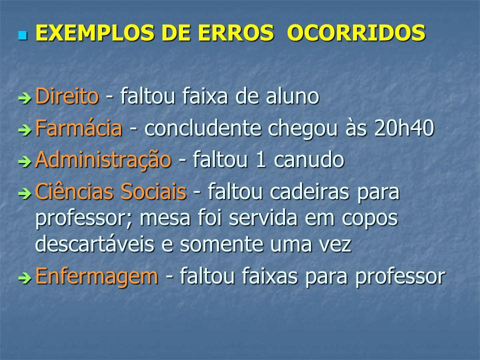 EXEMPLOS DE ERROS OCORRIDOS