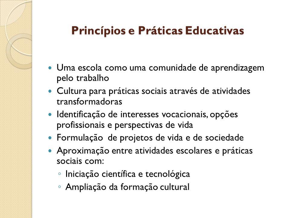 Princípios e Práticas Educativas