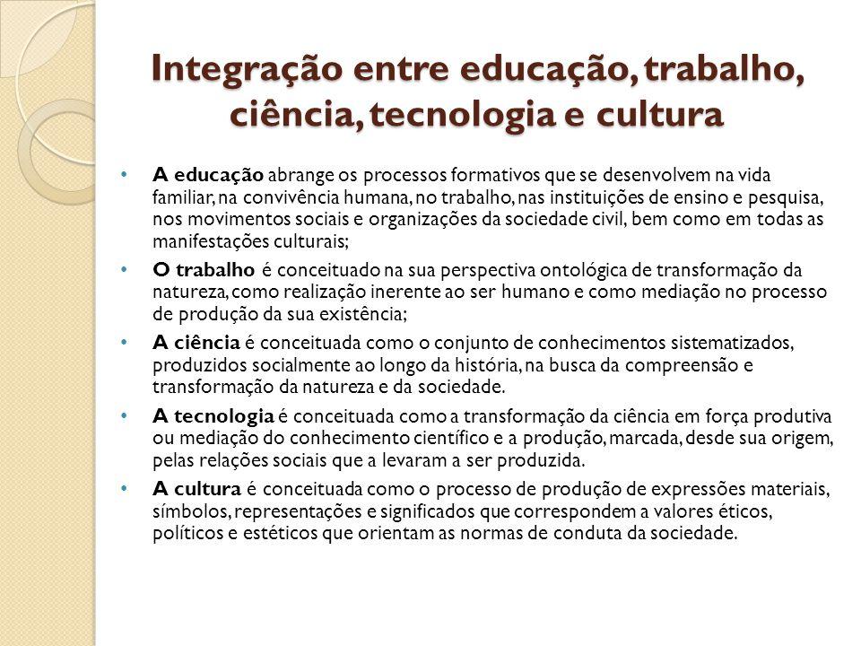 Integração entre educação, trabalho, ciência, tecnologia e cultura