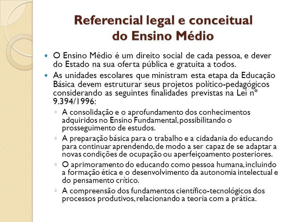 Referencial legal e conceitual do Ensino Médio