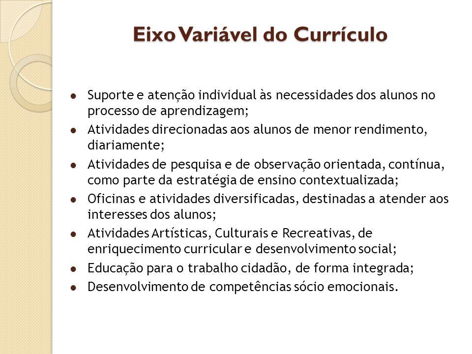 Eixo Variável do Currículo