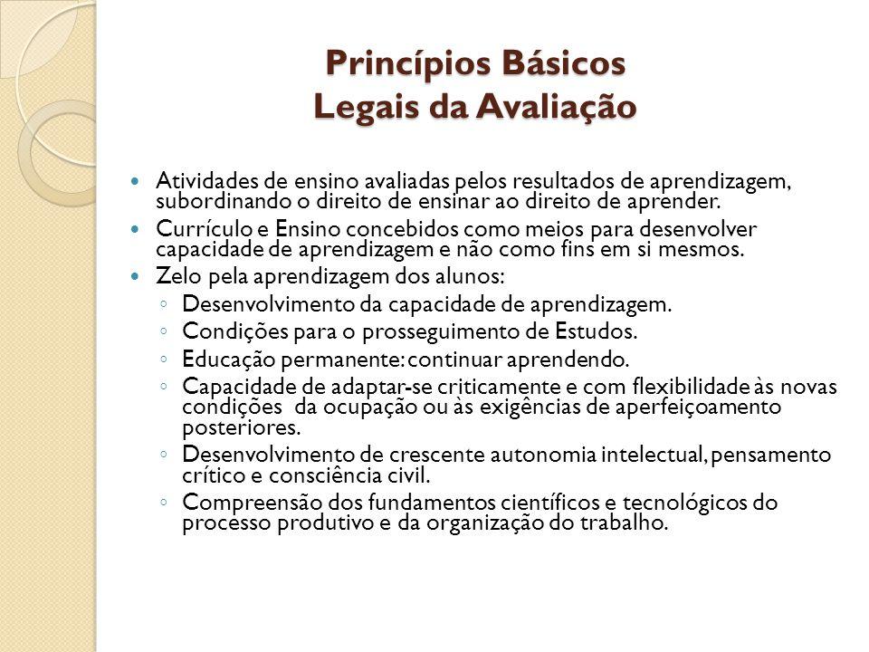 Princípios Básicos Legais da Avaliação