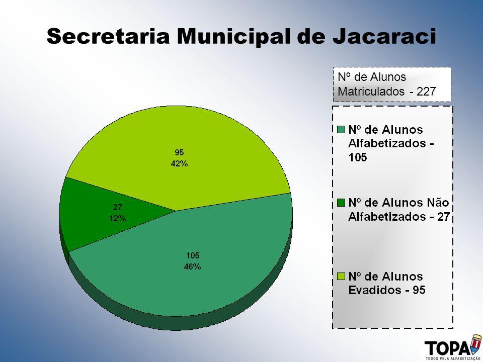Secretaria Municipal de Jacaraci