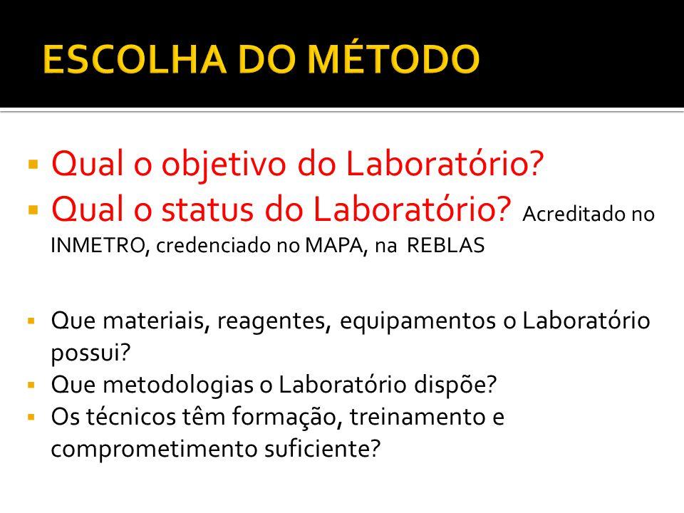ESCOLHA DO MÉTODO Qual o objetivo do Laboratório