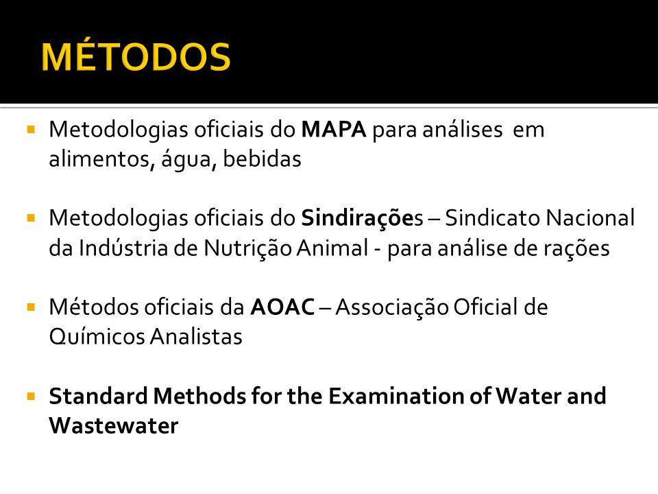 MÉTODOS Metodologias oficiais do MAPA para análises em alimentos, água, bebidas.