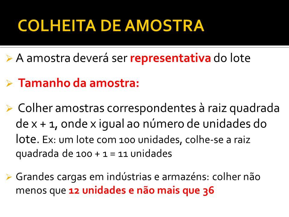 COLHEITA DE AMOSTRA A amostra deverá ser representativa do lote