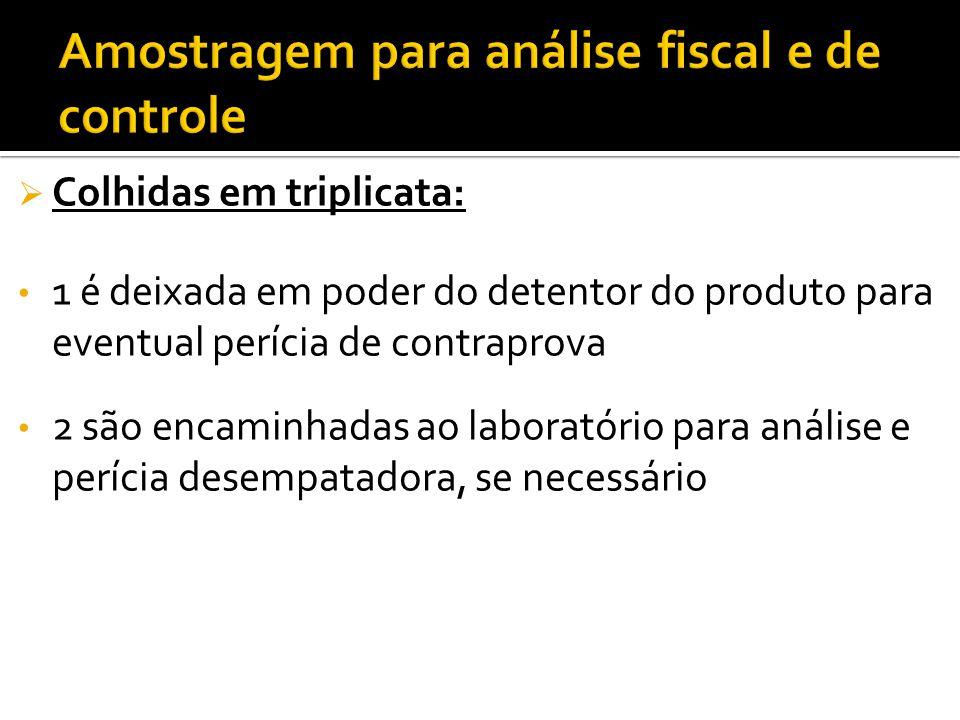 Amostragem para análise fiscal e de controle