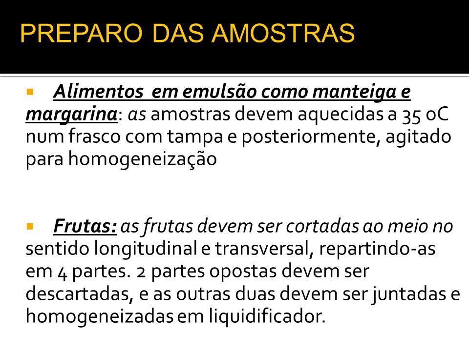 PREPARO DAS AMOSTRAS