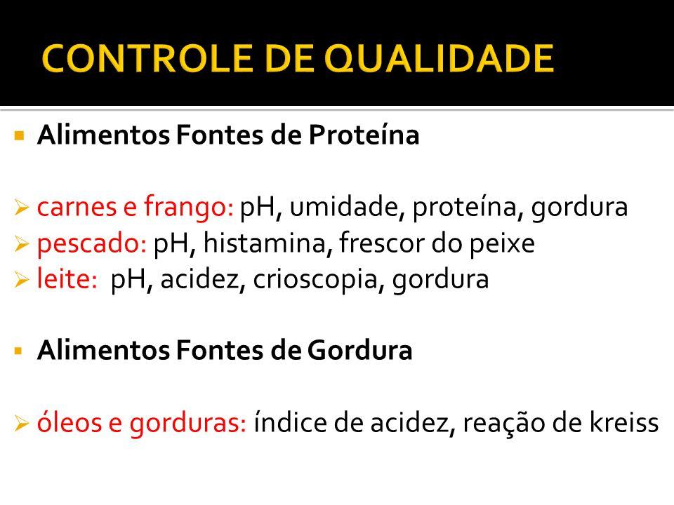 CONTROLE DE QUALIDADE Alimentos Fontes de Proteína