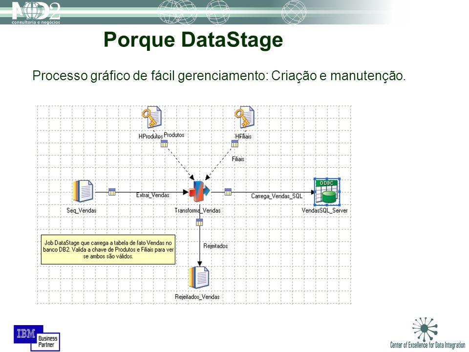 Porque DataStage Processo gráfico de fácil gerenciamento: Criação e manutenção.
