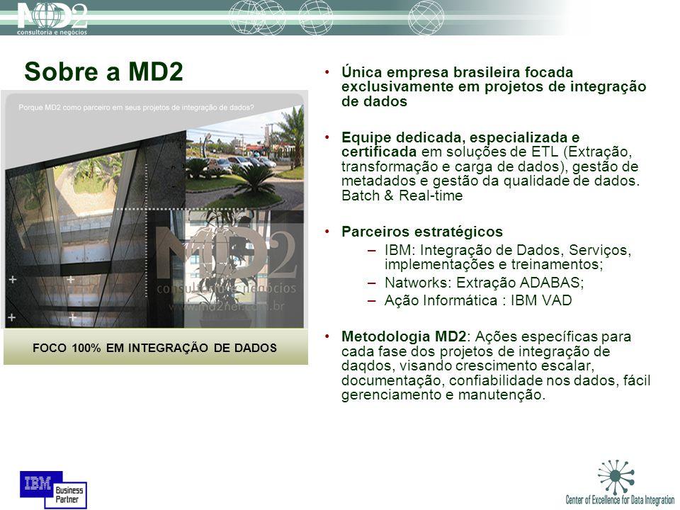 Sobre a MD2 Única empresa brasileira focada exclusivamente em projetos de integração de dados.