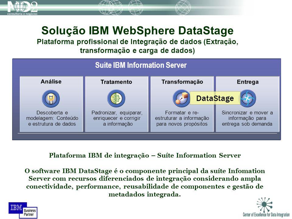 Solução IBM WebSphere DataStage Plataforma profissional de Integração de dados (Extração, transformação e carga de dados)