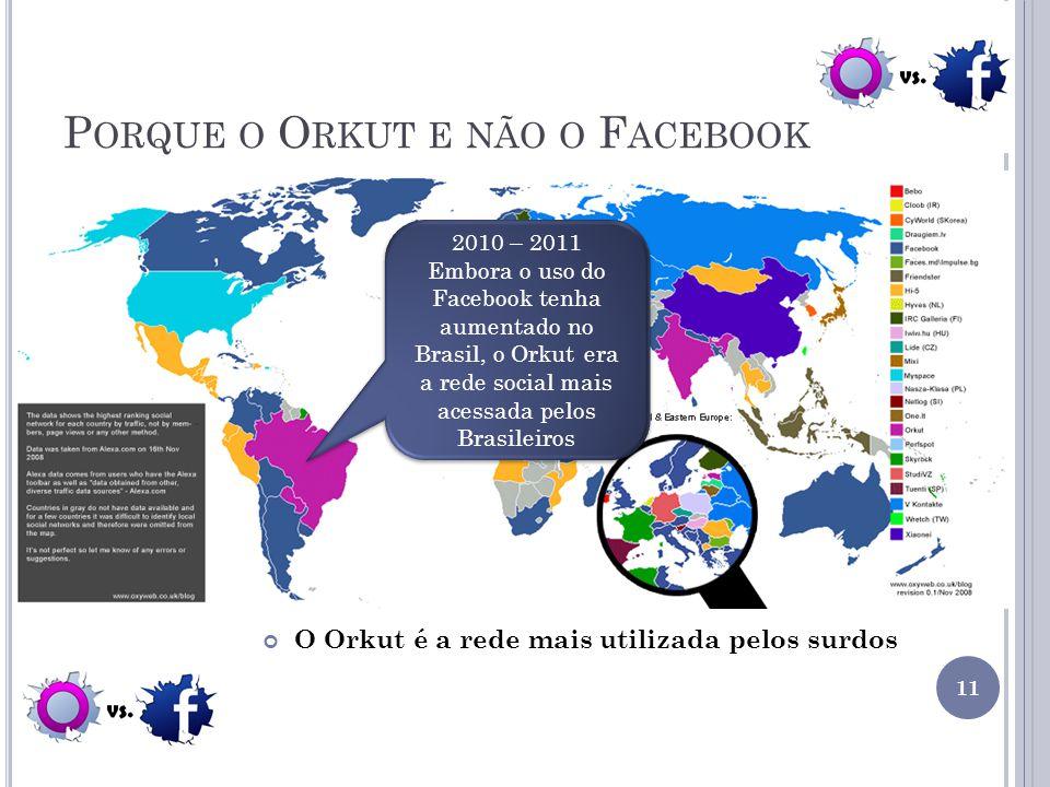 Porque o Orkut e não o Facebook