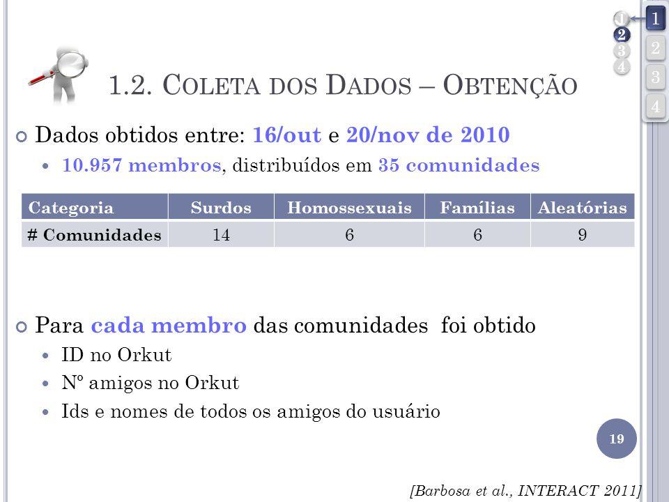 1.2. Coleta dos Dados – Obtenção
