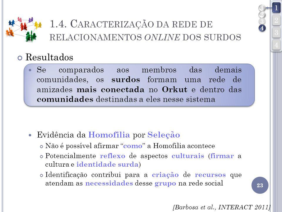 1.4. Caracterização da rede de relacionamentos online dos surdos