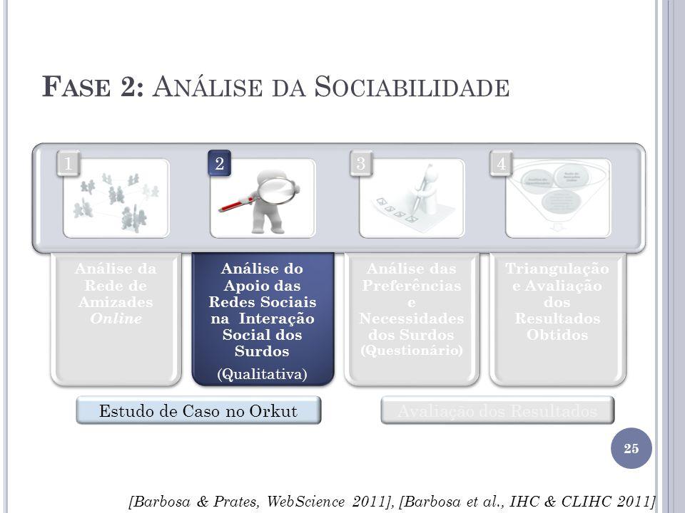 Fase 2: Análise da Sociabilidade
