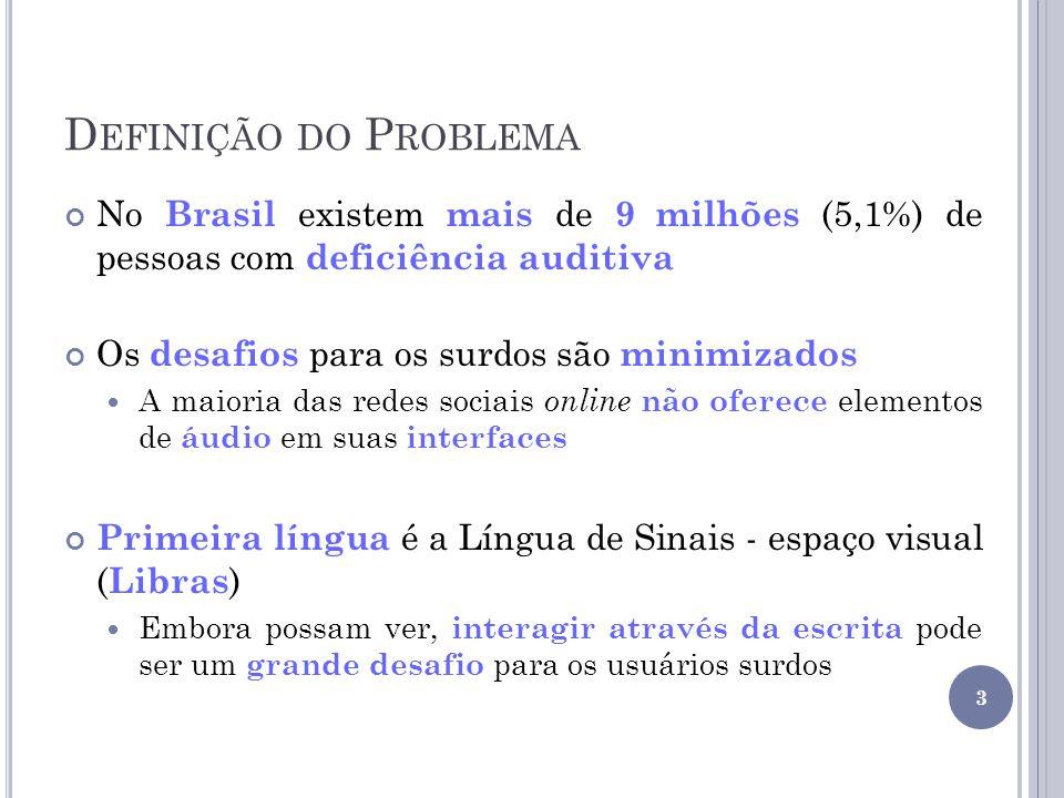 Definição do Problema No Brasil existem mais de 9 milhões (5,1%) de pessoas com deficiência auditiva.