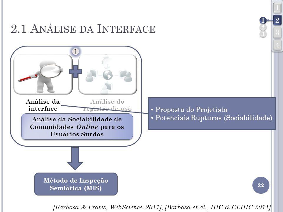 Análise do registro de uso