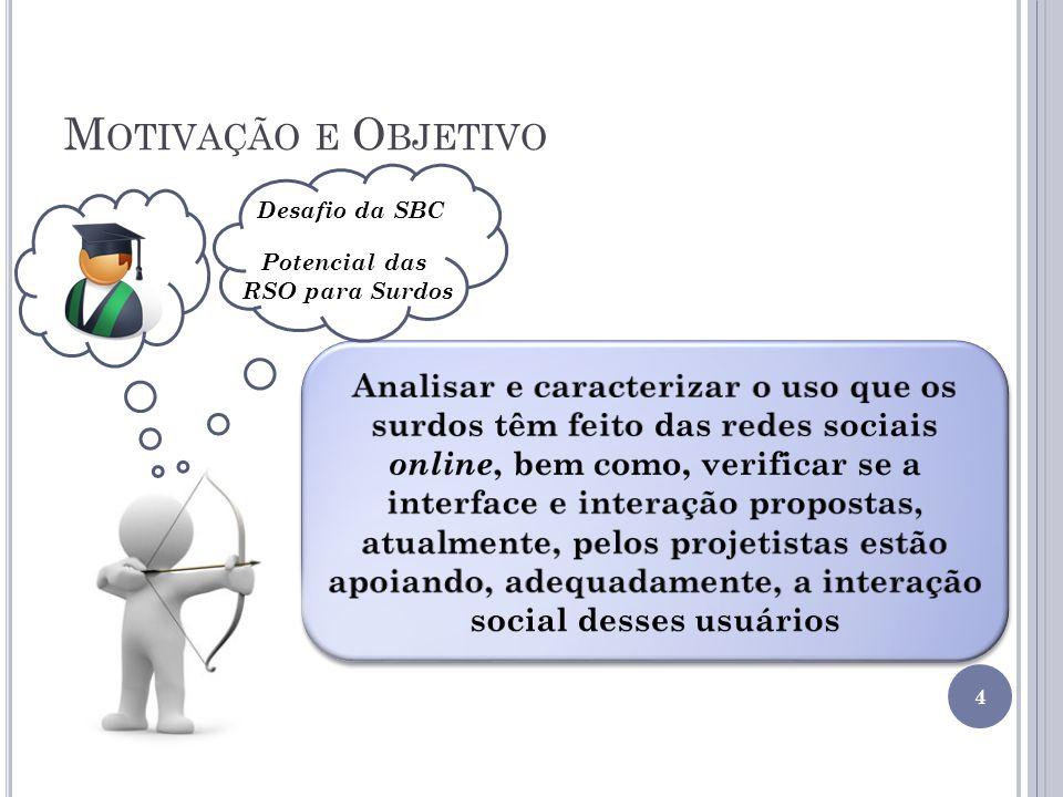 Motivação e Objetivo Desafio da SBC. Potencial das. RSO para Surdos.