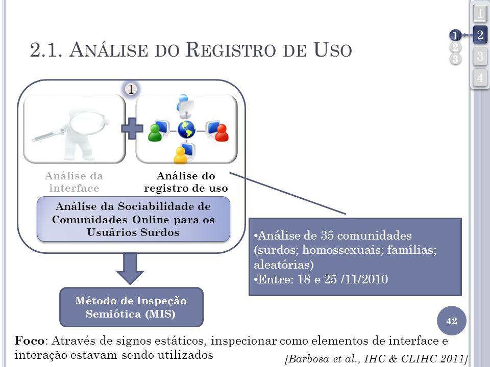 2.1. Análise do Registro de Uso