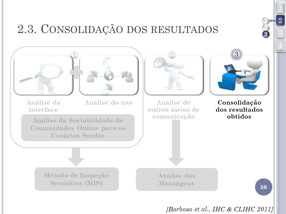 2.3. Consolidação dos resultados