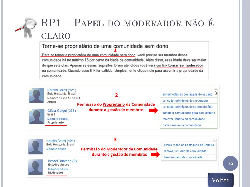 RP1 – Papel do moderador não é claro