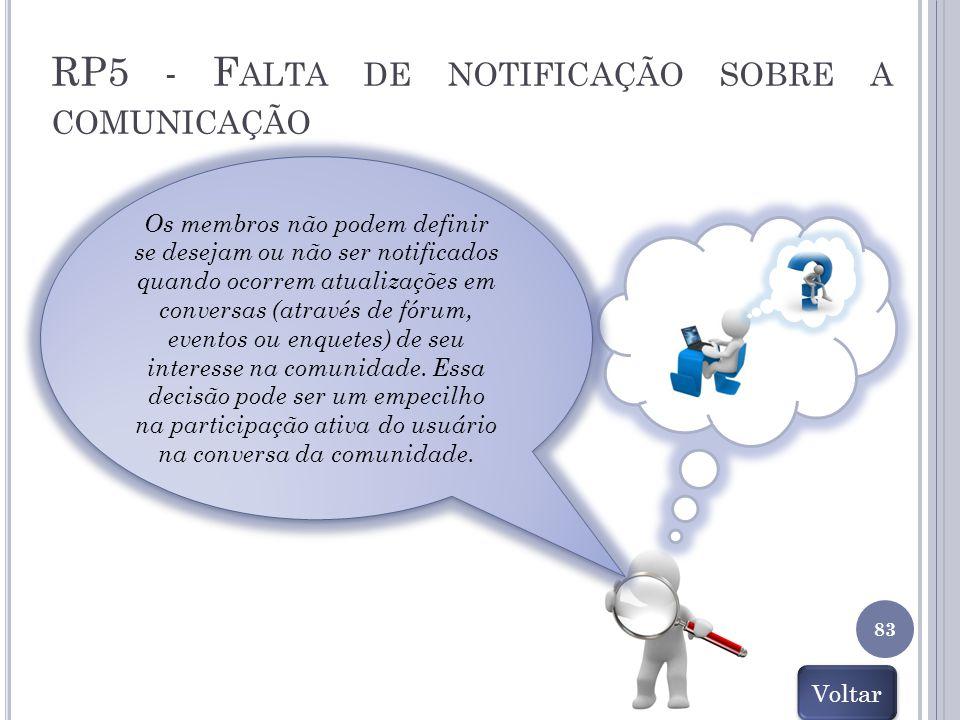 RP5 - Falta de notificação sobre a comunicação