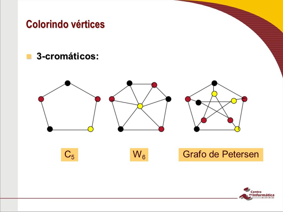 Colorindo vértices 3-cromáticos: C5 W6 Grafo de Petersen