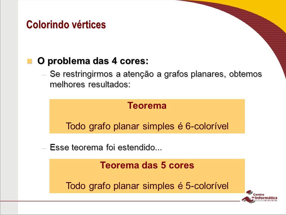 Colorindo vértices O problema das 4 cores: Teorema