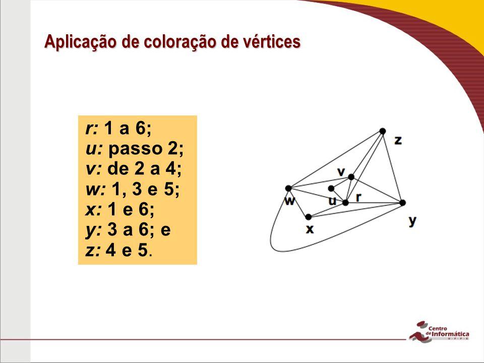 Aplicação de coloração de vértices