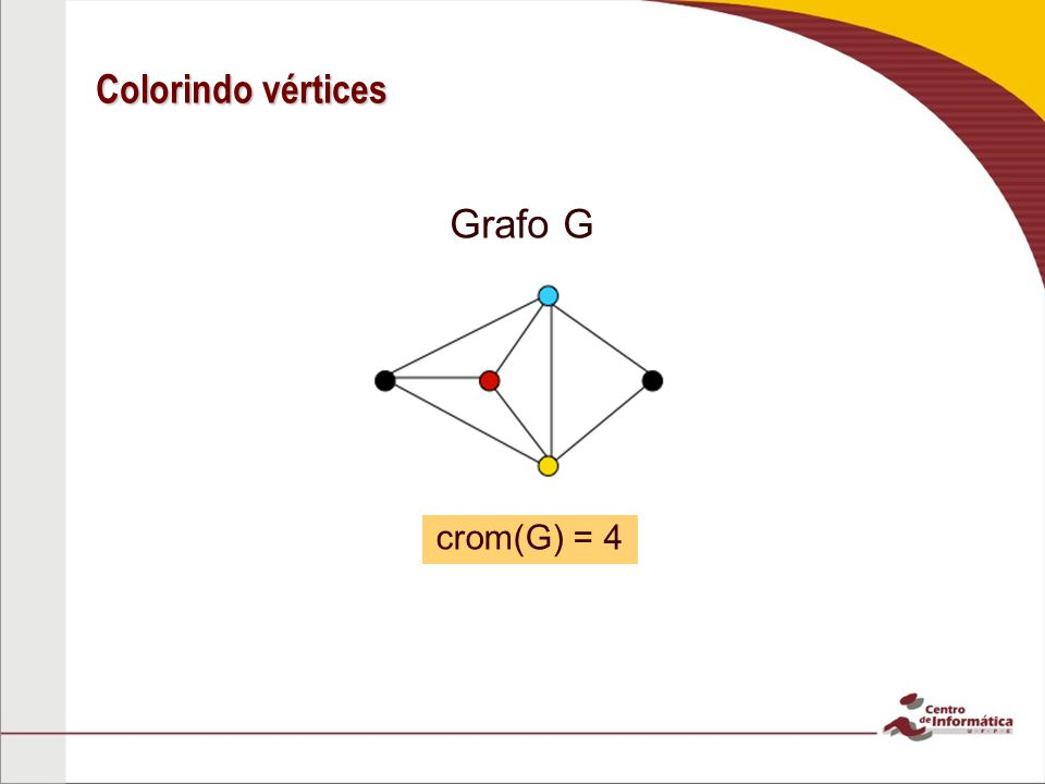 Colorindo vértices Grafo G crom(G) = 4