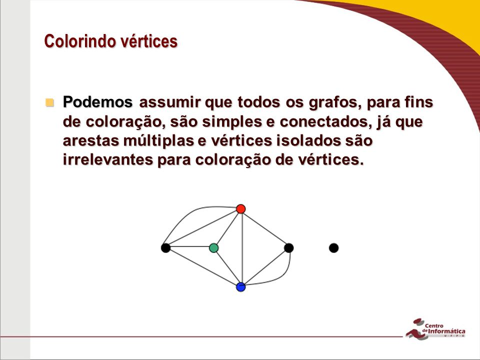 Colorindo vértices
