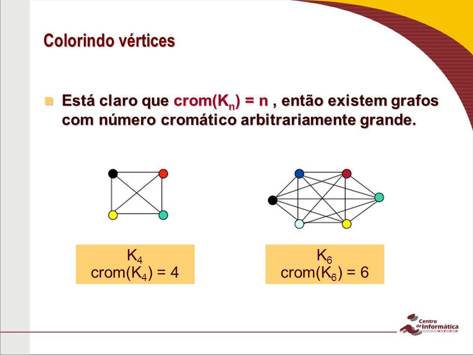 Colorindo vértices Está claro que crom(Kn) = n , então existem grafos com número cromático arbitrariamente grande.