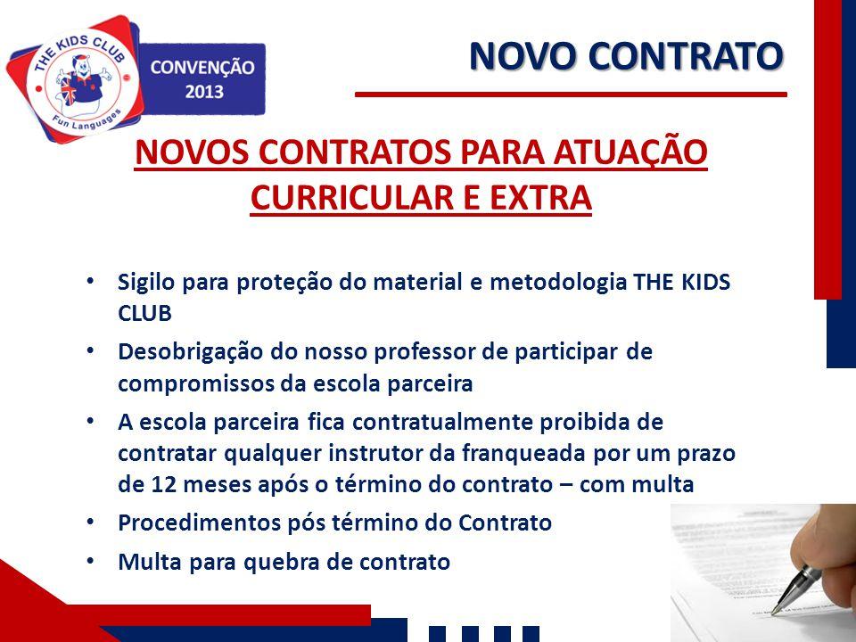 NOVOS CONTRATOS PARA ATUAÇÃO CURRICULAR E EXTRA