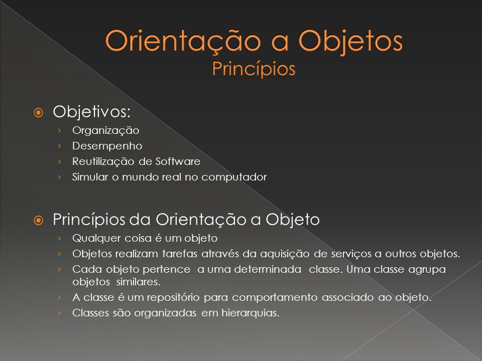 Orientação a Objetos Princípios
