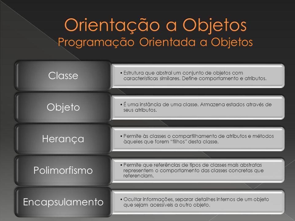 Orientação a Objetos Programação Orientada a Objetos