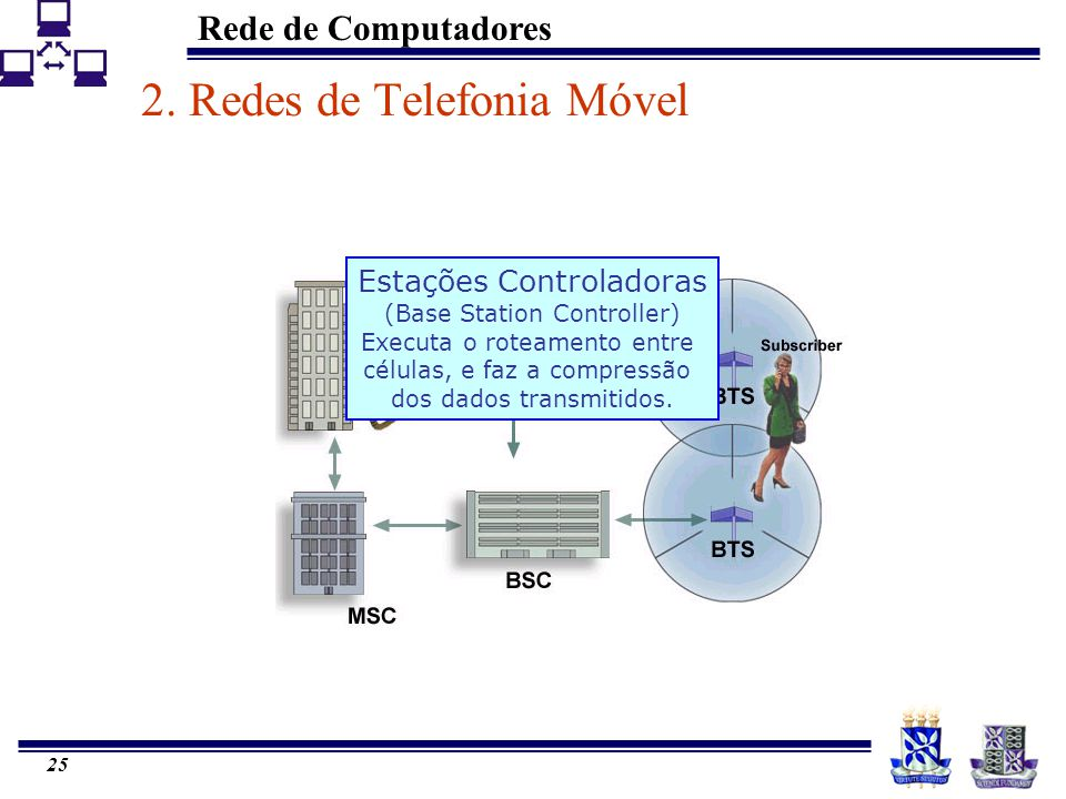 2. Redes de Telefonia Móvel