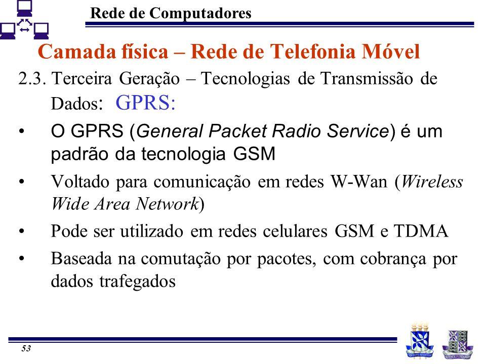Camada física – Rede de Telefonia Móvel