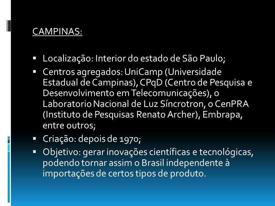 CAMPINAS: Localização: Interior do estado de São Paulo;